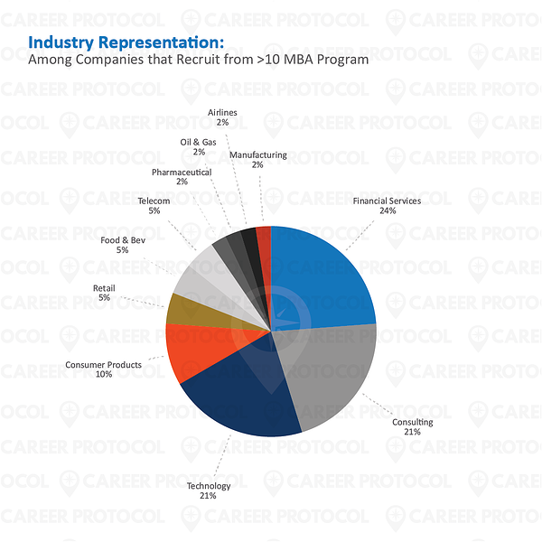 CReport - Blog Images_06 Industry Representation